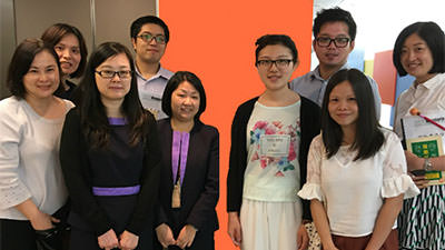 Corperate Chinese Training